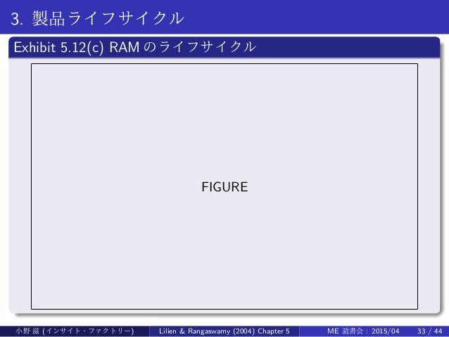 3. 製品ライフサイクル . Exhibit 5.12(c) RAM のライフサイクル .. ...... FIGURE 小野 滋 (インサイト・ファクトリー) Lilien & Rangaswamy (2004) Chapter 5 ME 読...