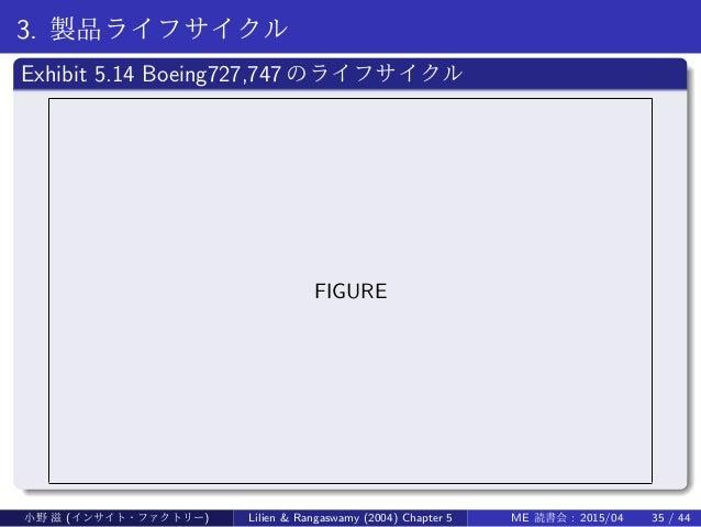 3. 製品ライフサイクル . Exhibit 5.14 Boeing727,747 のライフサイクル .. ...... FIGURE 小野 滋 (インサイト・ファクトリー) Lilien & Rangaswamy (2004) Chapter...