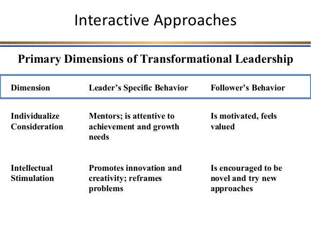 normative dimensions of leadership Normative pressures keywords institutional theory leadership professions public professional dimensions of leadership are relevant for the public services.