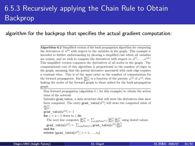 6.5.3 Recursively applying the Chain Rule to Obtain Backprop algorithm for the backprop that specifies the actual gradient...
