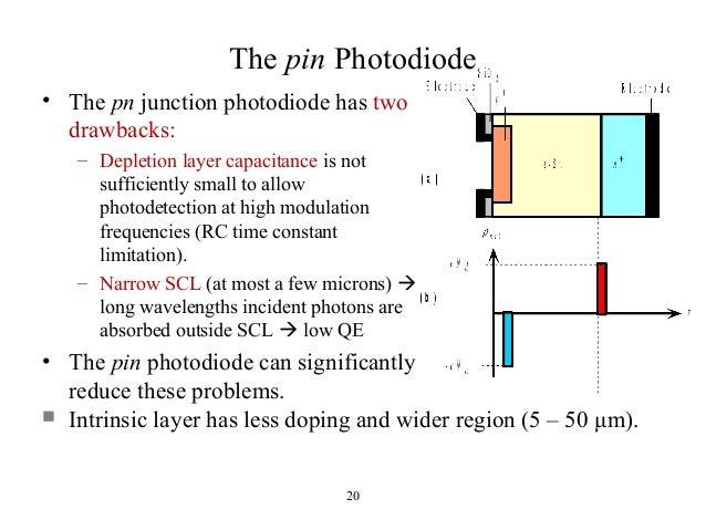 chap6 photodetectors