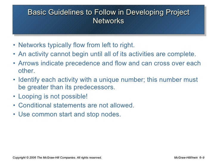 developing a project plan finish Understanding project and task before the task all work assigned can finish categories of project planning development and use in project.