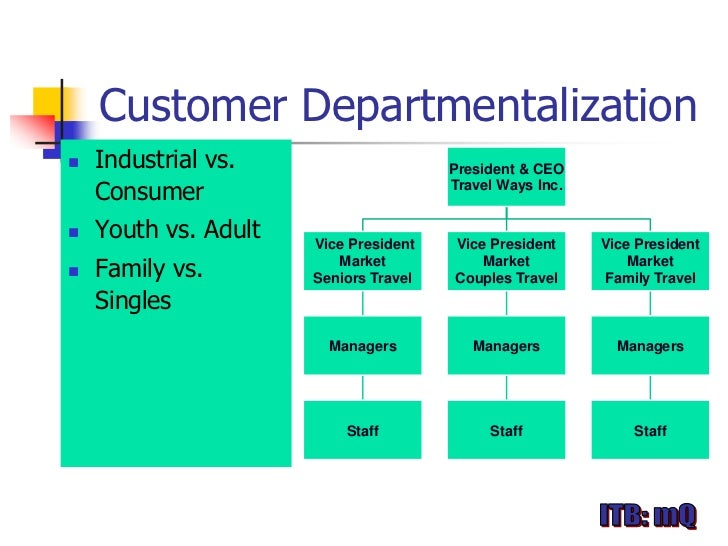 departmentalization of big bazaar Process departmentalization difference of departmentalization of big bazaar & one supermart centralization vs decentralization departmentalization.