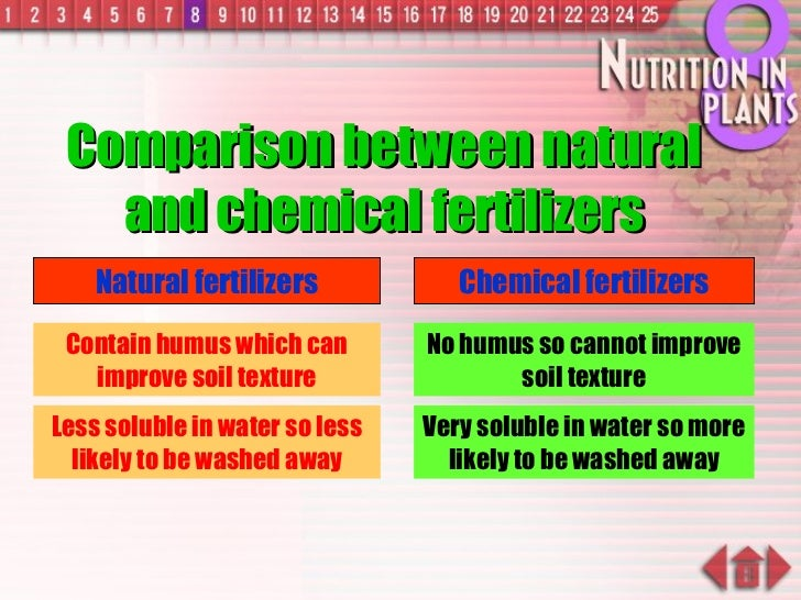 Comparison between natural and chemical fertilizers Natural fertilizers Chemical fertilizers Contain humus which can impro...