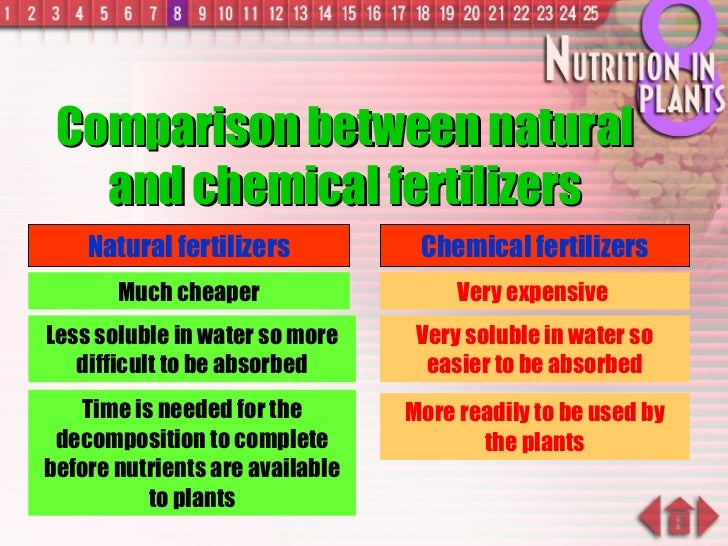 Comparison between natural and chemical fertilizers Natural fertilizers Chemical fertilizers Less soluble in water so more...