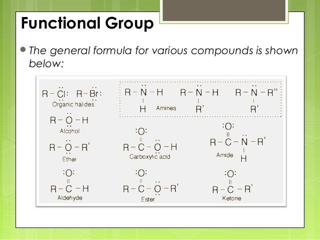 C1 Chemistry I Topics