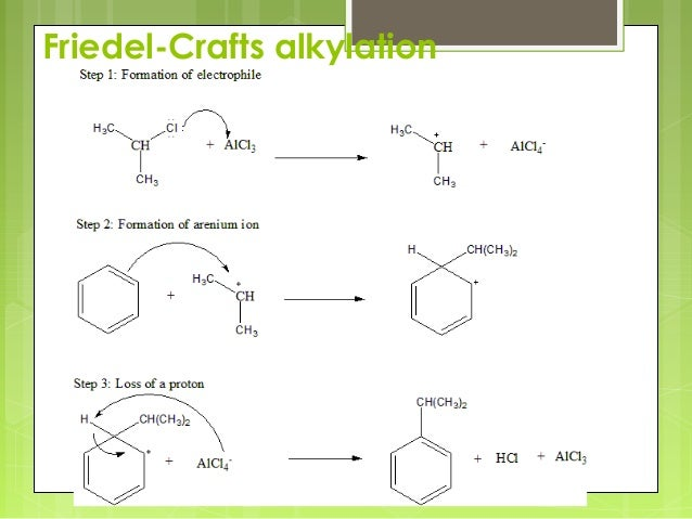 Friedel Crafts Acylation Of Anisole With Acetic Anhydride