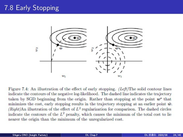 7.8 Early Stopping Shigeru ONO (Insight Factory) DL Chap.7 DL 読書会: 2020/08 24 / 40