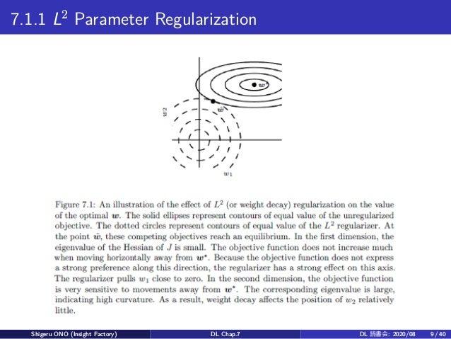 7.1.1 L2 Parameter Regularization Shigeru ONO (Insight Factory) DL Chap.7 DL 読書会: 2020/08 9 / 40