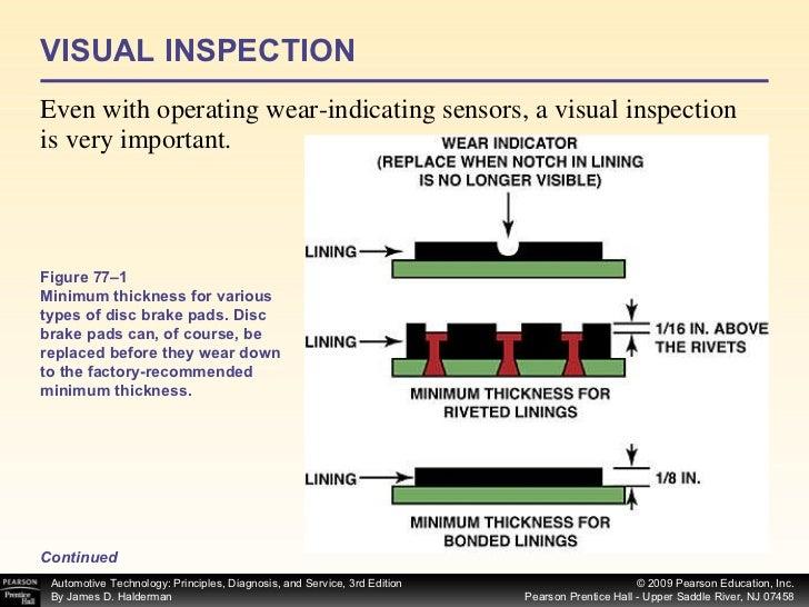 Brake Lining Thickness Minimum : Chap