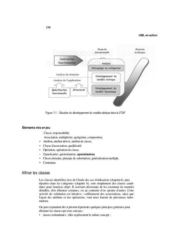 Chap7 developpement modele statique Slide 2