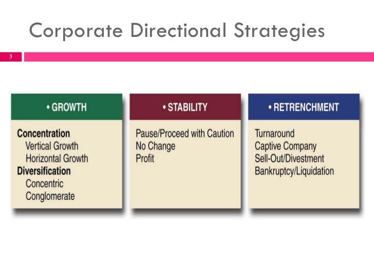 directional portfolio and parenting strategies