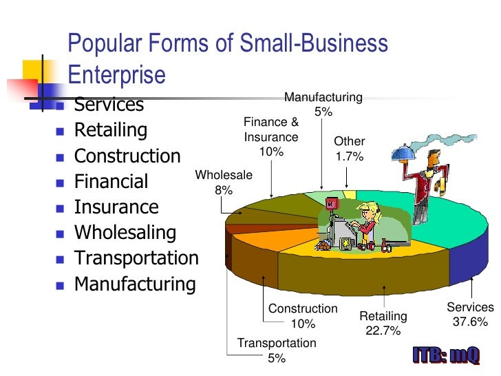 relationship between entrepreneurship and small scale business