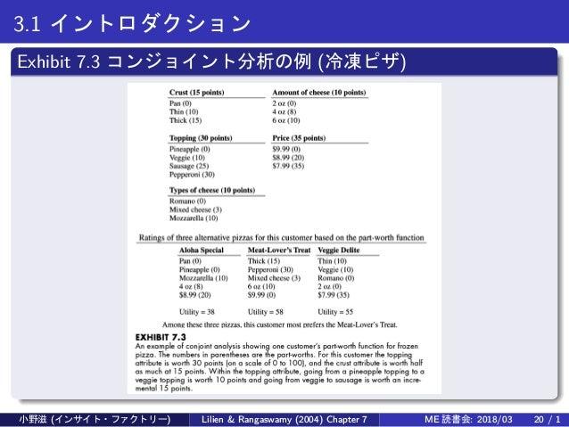3.1 イントロダクション Exhibit 7.3 コンジョイント分析の例 (冷凍ピザ) 小野滋 (インサイト・ファクトリー) Lilien & Rangaswamy (2004) Chapter 7 ME 読書会: 2018/03 20 / 1