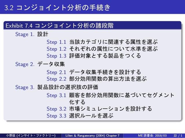 3.2 コンジョイント分析の手続き Exhibit 7.4 コンジョイント分析の諸段階 Stage 1. 設計 Step 1.1 当該カテゴリに関連する属性を選ぶ Step 1.2 それぞれの属性について水準を選ぶ Step 1.3 評価対象と...
