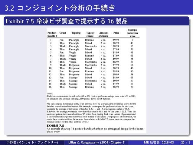 3.2 コンジョイント分析の手続き Exhibit 7.5 冷凍ピザ調査で提示する 16 製品 小野滋 (インサイト・ファクトリー) Lilien & Rangaswamy (2004) Chapter 7 ME 読書会: 2018/03 26...