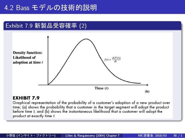 4.2 Bass モデルの技術的説明 Exhibit 7.9 新製品受容確率 (2) 小野滋 (インサイト・ファクトリー) Lilien & Rangaswamy (2004) Chapter 7 ME 読書会: 2018/03 55 / 1