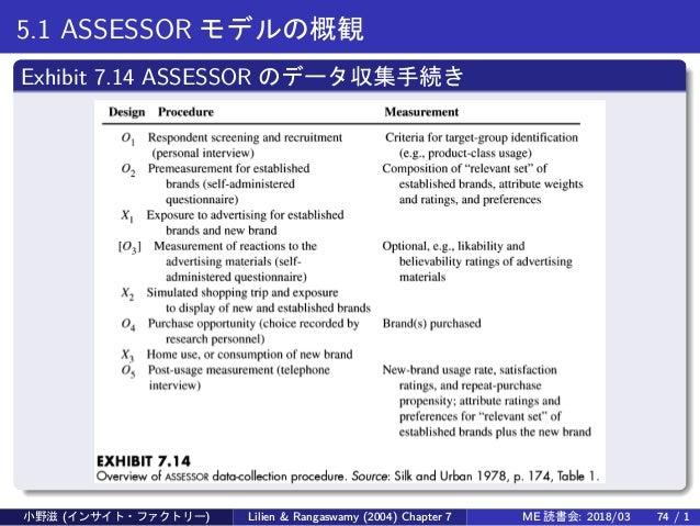 5.1 ASSESSOR モデルの概観 Exhibit 7.14 ASSESSOR のデータ収集手続き 小野滋 (インサイト・ファクトリー) Lilien & Rangaswamy (2004) Chapter 7 ME 読書会: 2018/0...