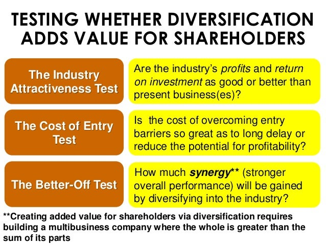 Corporate strategy diversification and the multibusiness company