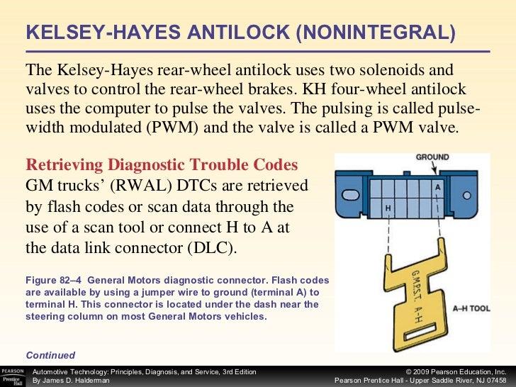 Chap82. Wiring. Kelsey Hayes Rwal Wiring Diagram At Scoala.co