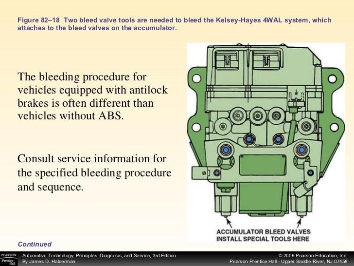 Abs Repair Diagrams - All Diagram Schematics on