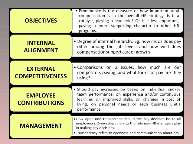 Relationship between internal alignment job analysis job evaluation and job structure
