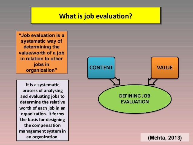 process of job evaluation 2012-4-9 job evaluation is a systematic process for ranking jobs logically and fairly by  advantages with the hay group method of evaluation.