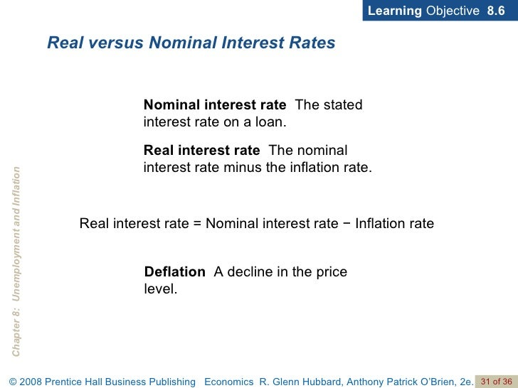 ... 31. Real versus Nominal Interest Rates ...