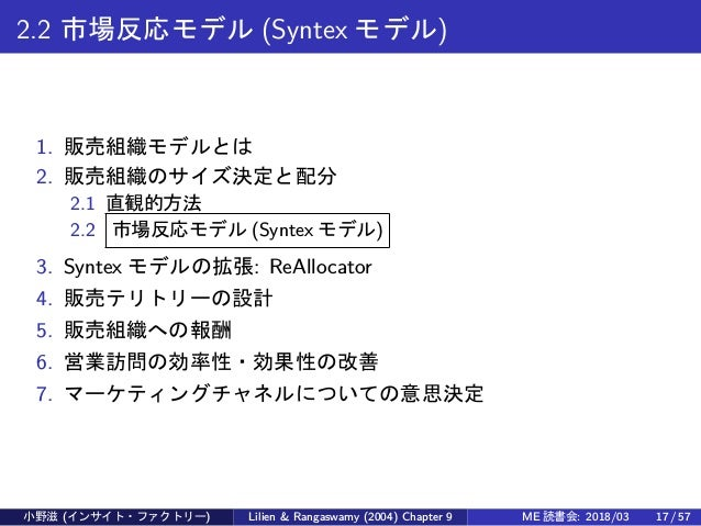 2.2 市場反応モデル (Syntex モデル) 1. 販売組織モデルとは 2. 販売組織のサイズ決定と配分 2.1 直観的方法 2.2 市場反応モデル (Syntex モデル) 3. Syntex モデルの拡張: ReAllocator 4....