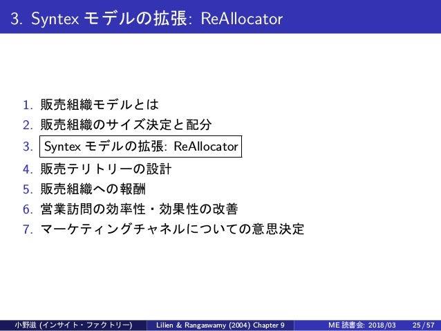3. Syntex モデルの拡張: ReAllocator 1. 販売組織モデルとは 2. 販売組織のサイズ決定と配分 3. Syntex モデルの拡張: ReAllocator 4. 販売テリトリーの設計 5. 販売組織への報酬 6. 営業訪...
