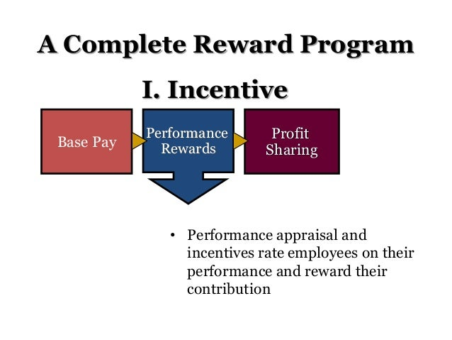 Performance Appraisal & Reward System