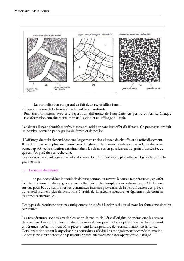 Matériaux Métalliques La normalisation comprend en fait deux recristallisations : - Transformation de la ferrite et de la ...