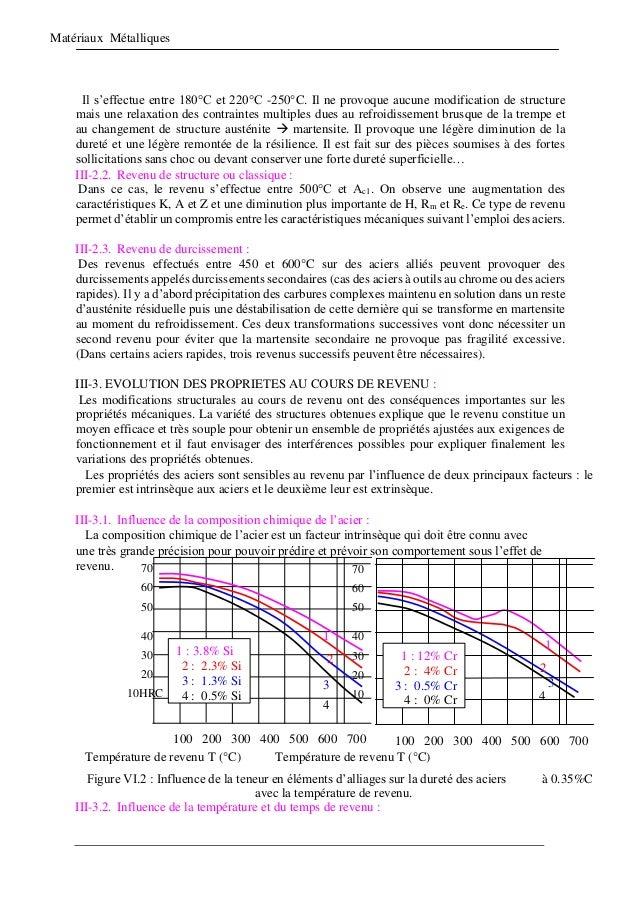 Matériaux Métalliques Il s'effectue entre 180°C et 220°C -250°C. Il ne provoque aucune modification de structure mais une ...