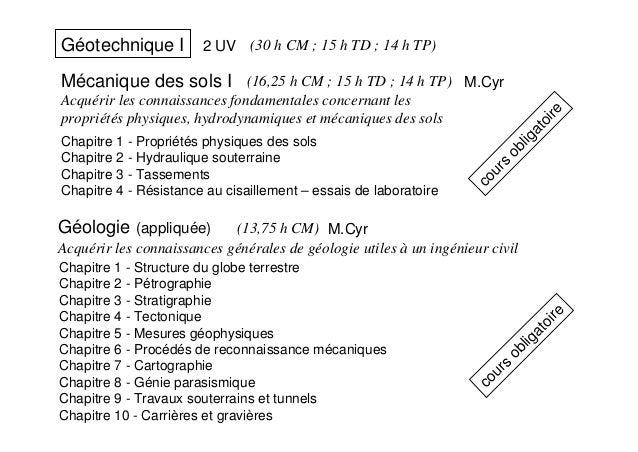LA HOLTZ TÉLÉCHARGER GEOTECHNIQUE INTRODUCTION A