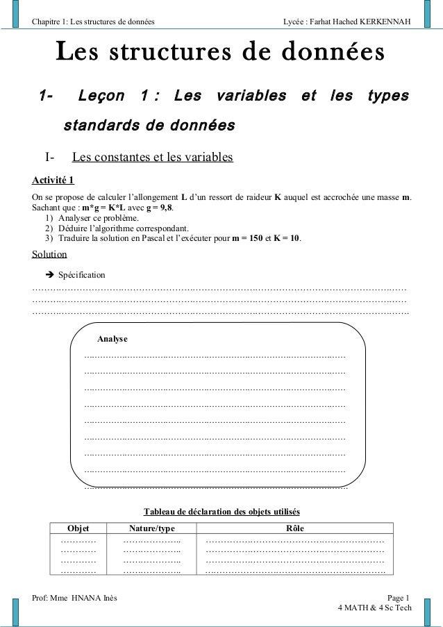 Chapitre 1: Les structures de données                                 Lycée : Farhat Hached KERKENNAH         Les structur...