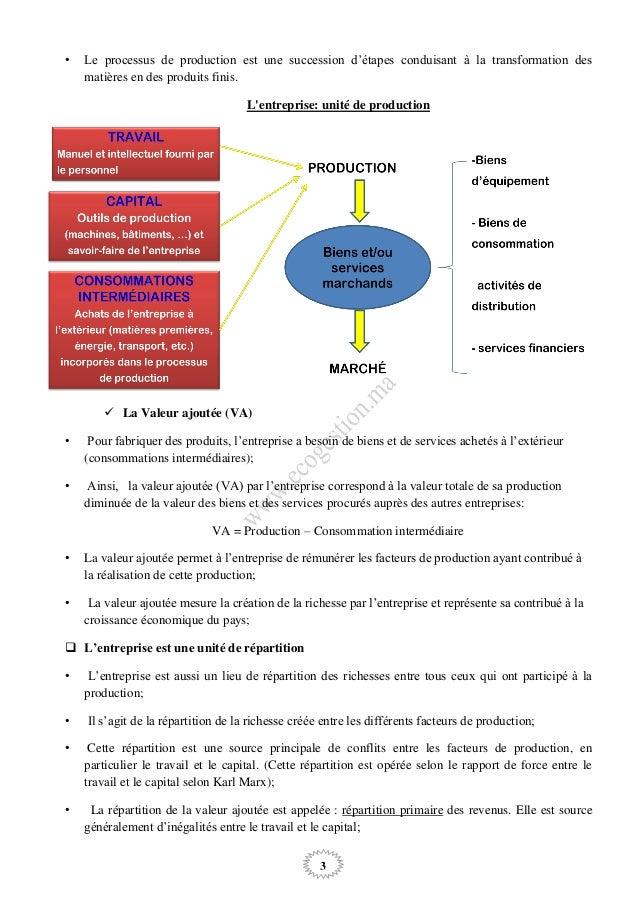 Chapitre 1 L Entreprise Definition Classification Et Fonctions