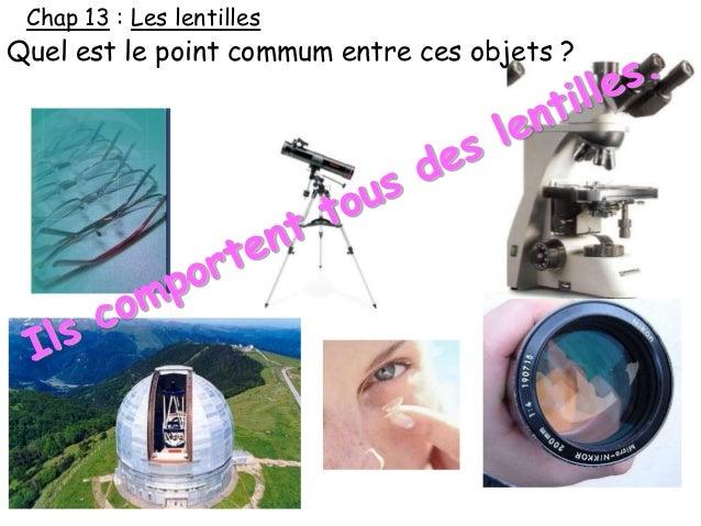 Chap 13 : Les lentilles Quel est le point commum entre ces objets ?