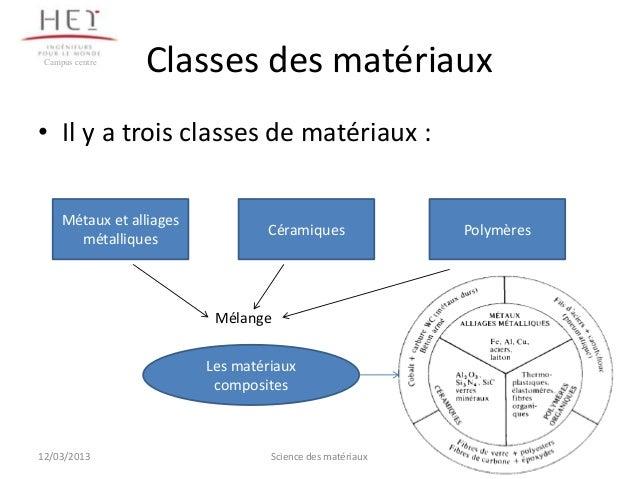 Cours 1 mat riaux - Materiaux net ...
