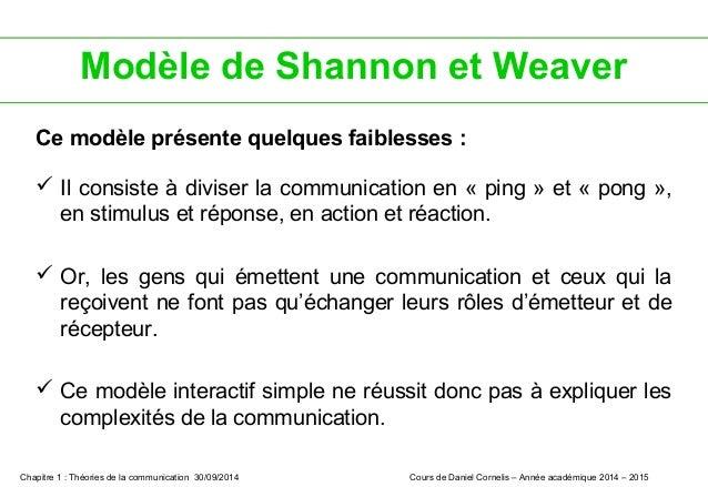 Chapitre1 Théories de la communication 2e partie_A