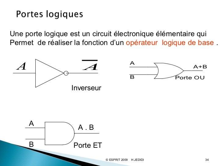 Chapitre2 for Inverseur logique