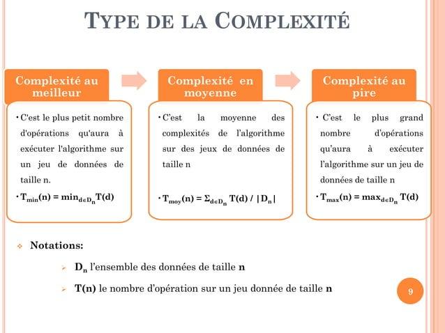 9 TYPE DE LA COMPLEXITÉ Complexité au meilleur •C'est le plus petit nombre d'opérations qu'aura à exécuter l'algorithme su...