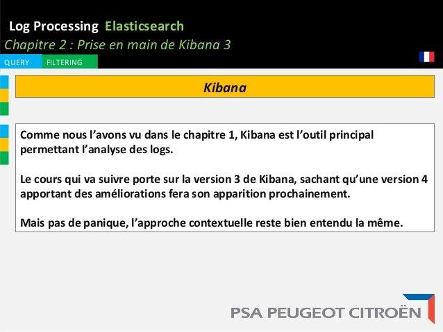 Log Processing Elasticsearch Chapitre 2 : Prise en main de Kibana 3 QUERY FILTERING Comme nous l'avons vu dans le chapitre...