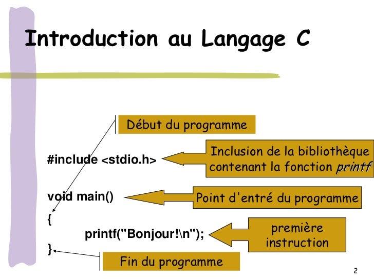 Introduction au Langage C                Début du programme                               Inclusion de la bibliothèque #in...