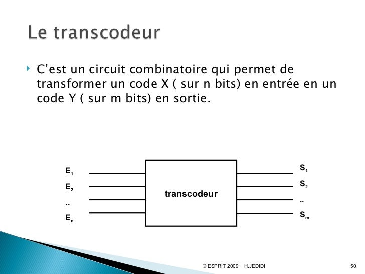Circuit Combinatoire Of Chapitre3