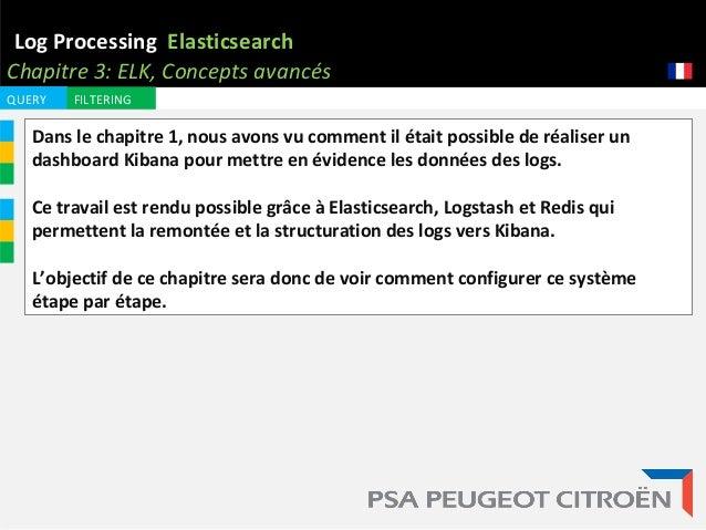 Log Processing Elasticsearch Chapitre 3: ELK, Concepts avancés QUERY FILTERING Dans le chapitre 1, nous avons vu comment i...