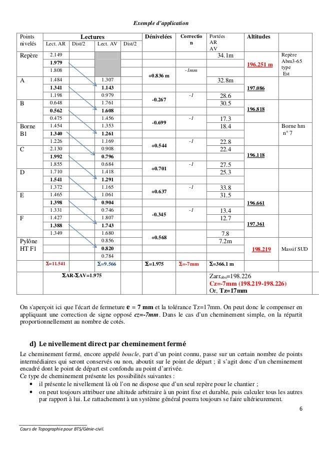 exercices corrigés nivellement par cheminement pdf