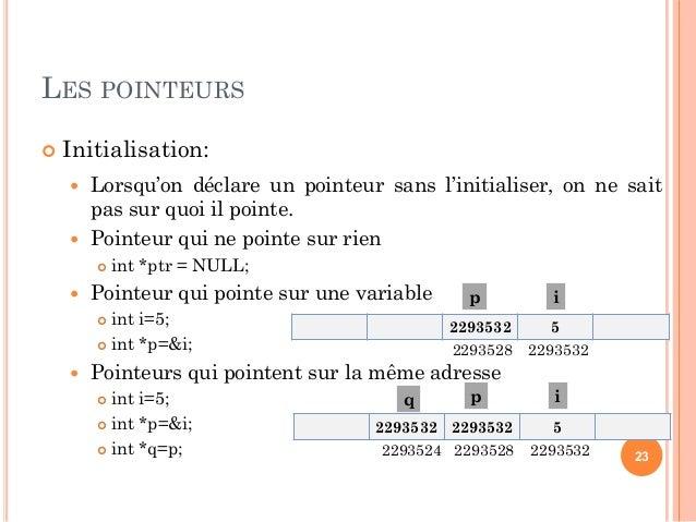 Chapitre 3 Tableaux Et Pointeurs En C