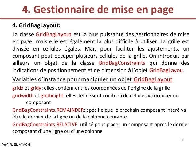 4. GridBagLayout: La classe GridBagLayout est la plus puissante des gestionnaires de mise en page, mais elle est également...