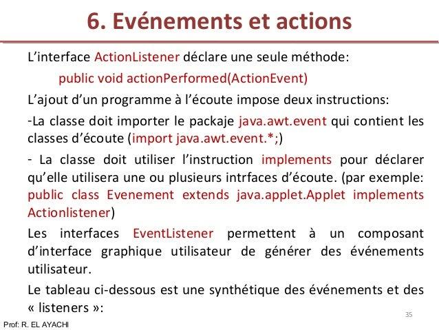 L'interface ActionListener déclare une seule méthode: public void actionPerformed(ActionEvent) L'ajout d'un programme à l'...