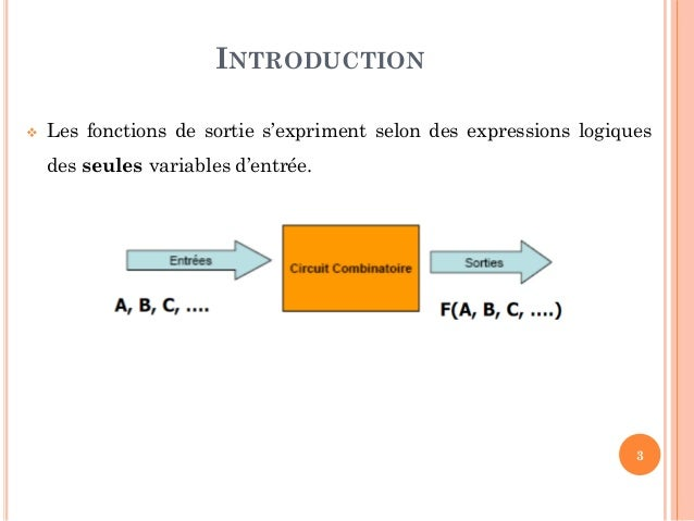 Chapitre ii circuits combinatoires for Circuits combinatoires